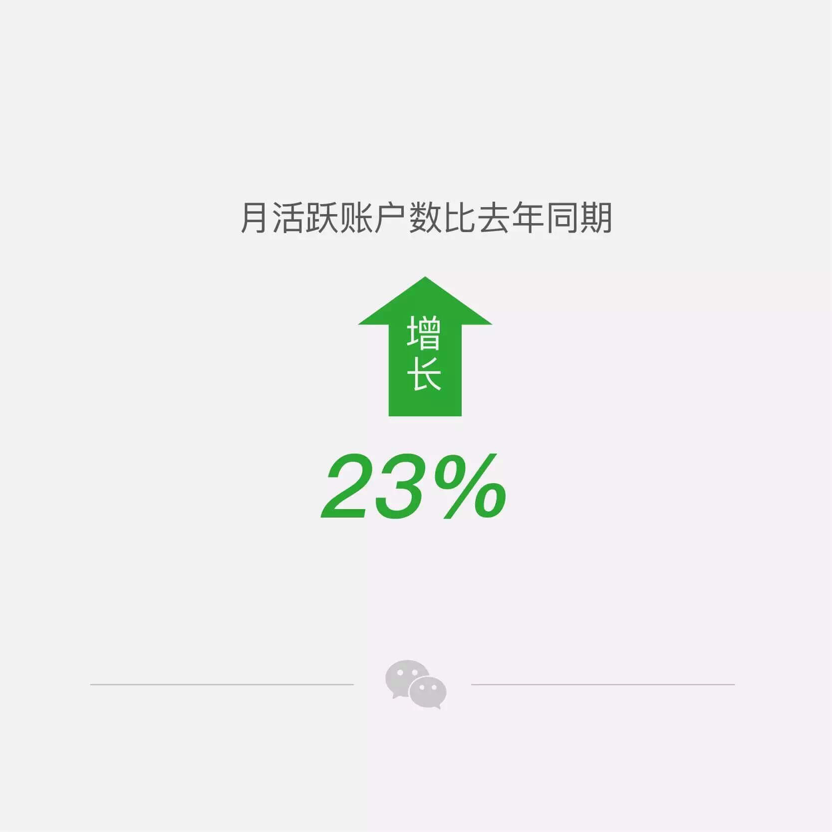 WeChat 04