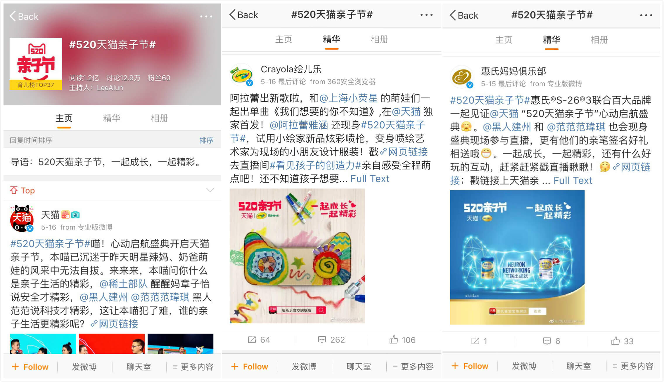 Tmall successfully promoted its shopping festival and the online retailers  attracted younger parents because Weibo users are predominantly younger. 2d0b23d225abb