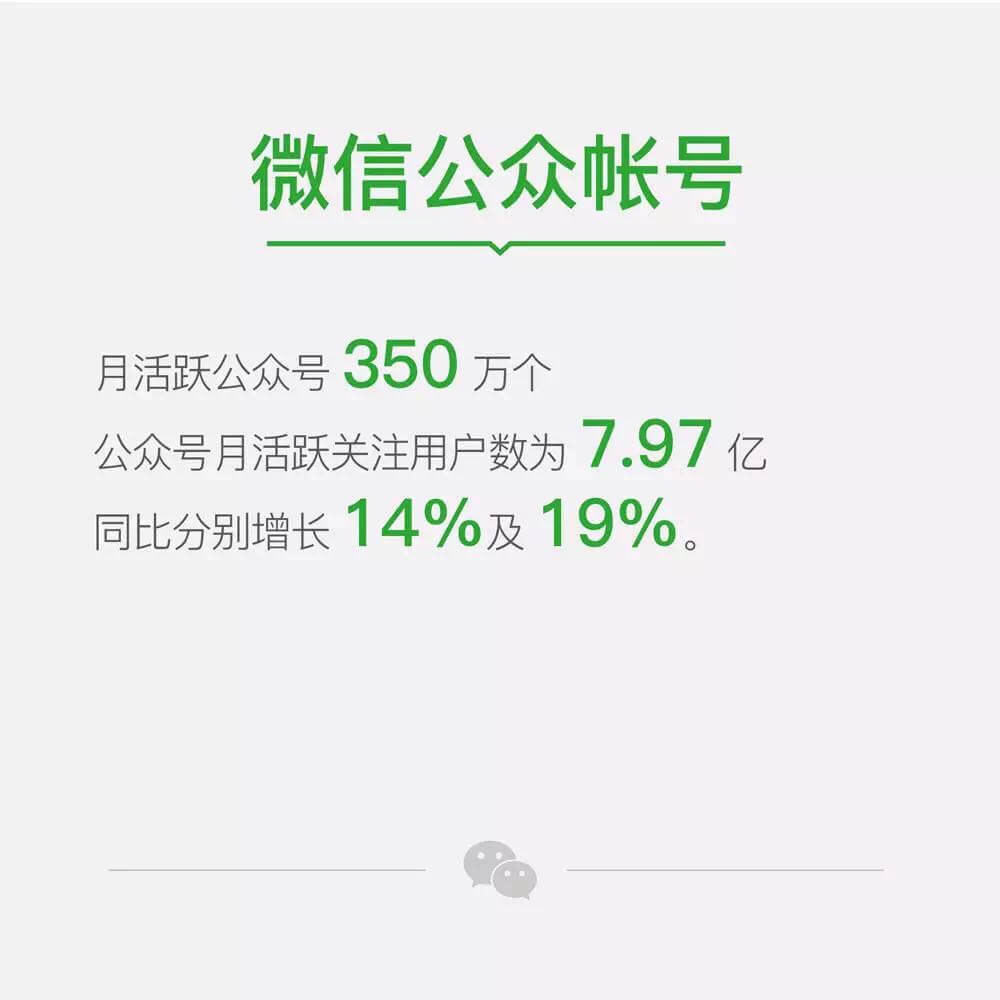 WeChat and Weibo Release Their Financial Reports for Q3 2017